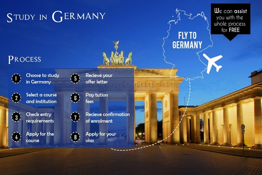 Almaniyada təhsillə bağlı ən çox verilən suallar – Cavablar
