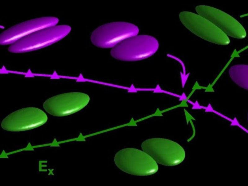 Alimlər ilk dəfə elektronun həndəsi xəritəsini hazirlayiblar