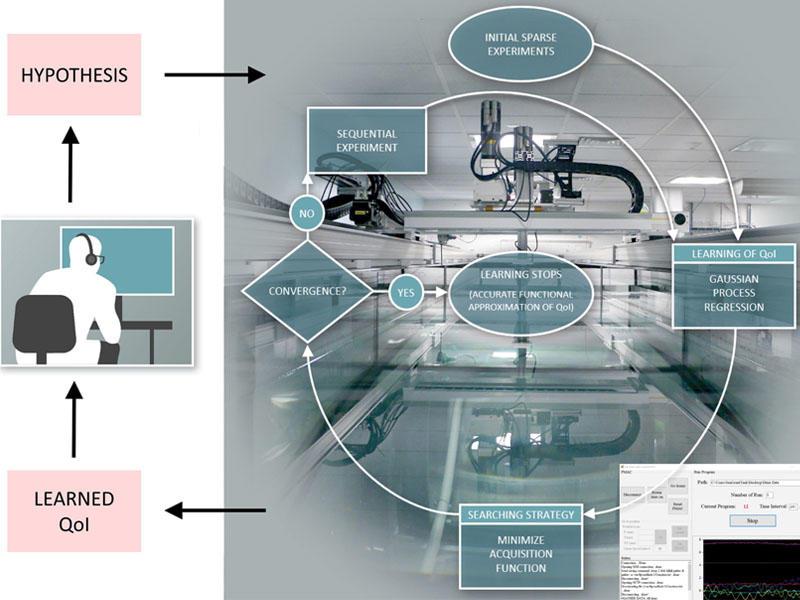 Robot 100 min elmi eksperiment aparıb