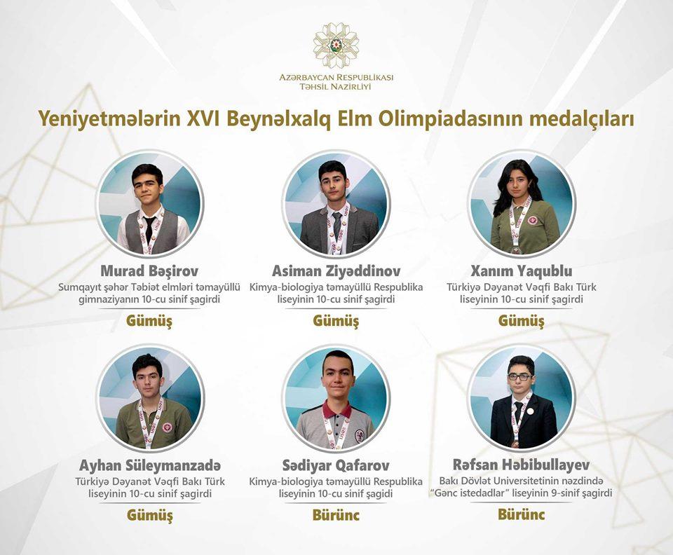 """Gənc soydaşımız – """"Olimpiadada təcrübə aparmaq üçün verilən aparat məni çətinliyə saldı"""" - RUBRİKA"""