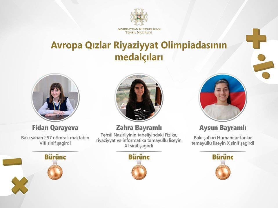 """Beynəlxalq olimpiadanın medalçıları AzEdu.az-a danışdılar: """"Təəssüf ki, onlayn keçirildi"""""""