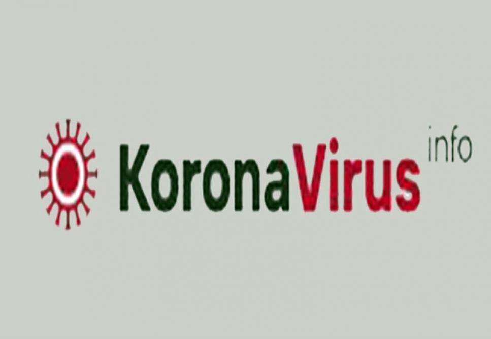 UNEC-in Koronavirusla Mübarizəyə Dəstək Fonduna ianə yardımı 190 min manatadək artıb
